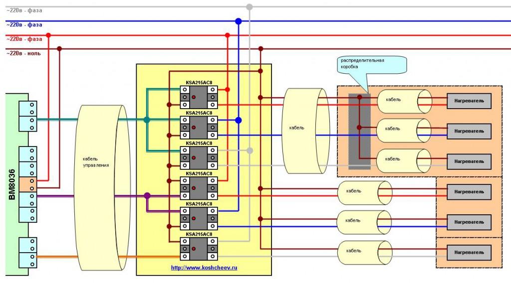 Схема соединения BM8036, KSA215AC8 и ИК-нагревателей