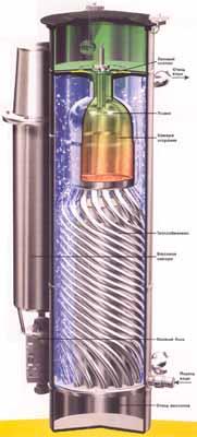 импульсный газовый котёл. устройство