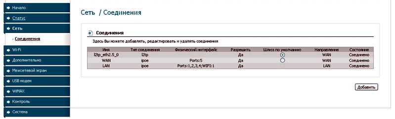 Сетевые интерфейсы DIR-320NRU