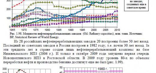 Калабеков. Российские реформы в цифрах и фактах. Страница из книги