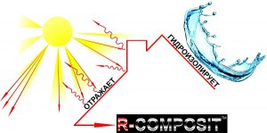 R-COMPOSIT ROOF