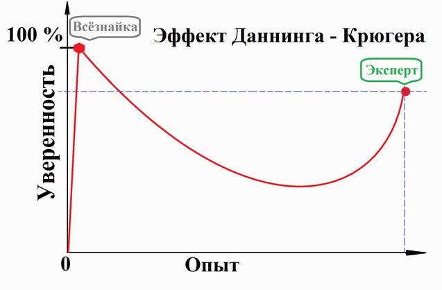 sharikov-1.jpg