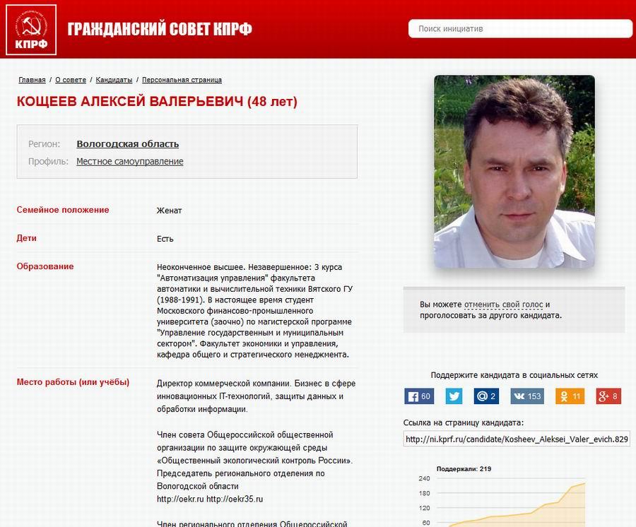 http://www.koshcheev.ru/wp-content/uploads/2016/02/kprf-7.jpg